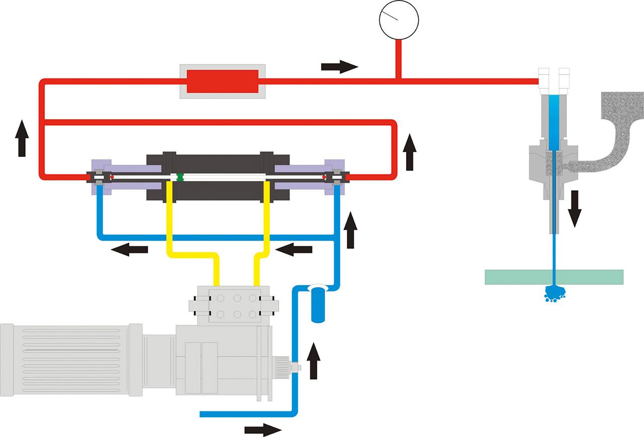 Funktionsweise Wasserstrahlschneiden